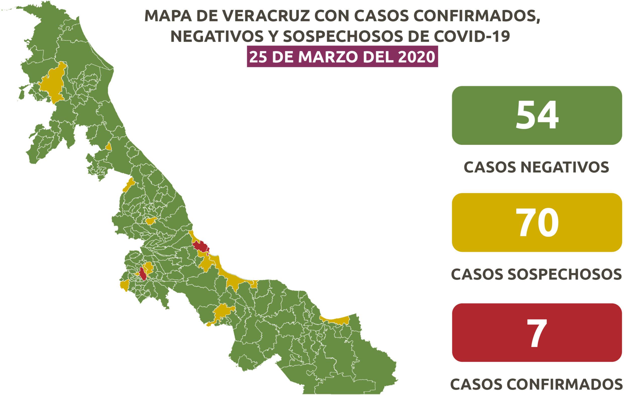 SUMAN 70 CASOS SOSPECHOSOS DE COVID-19 EN VERACRUZ.