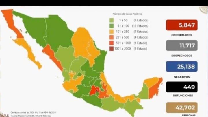 SUMAN EN MÉXICO 449 MUERTOS POR CORONAVIRUS