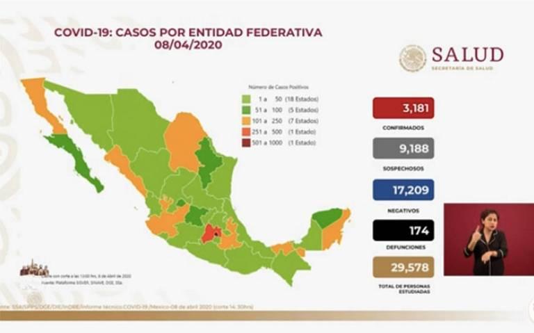 SUBE A 174 CIFRA DE MUERTOS EN MÉXICO POR CORONAVIRUS