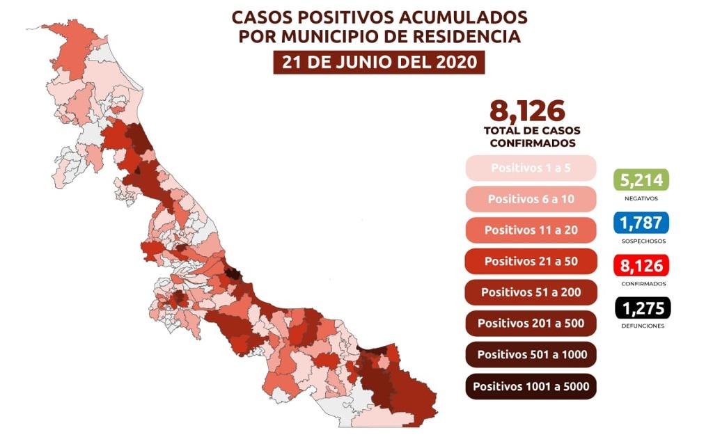 SUMAN MIL 275 DEFUNCIONES POR COVID EN VERACRUZ