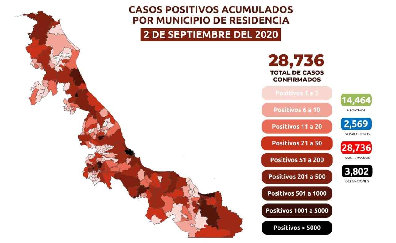 COSCOMATEPEC REPORTA EN MENOS DE 24 HORAS 5 NUEVOS CASOS DE COVID