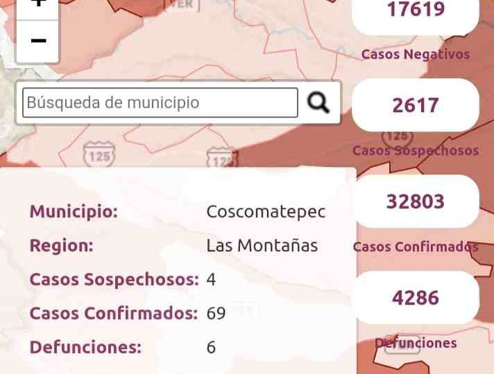COSCOMATEPEC, ÚNICO MUNICIPIO DONDE SIGUEN CONTAGIOS DE COVID-19