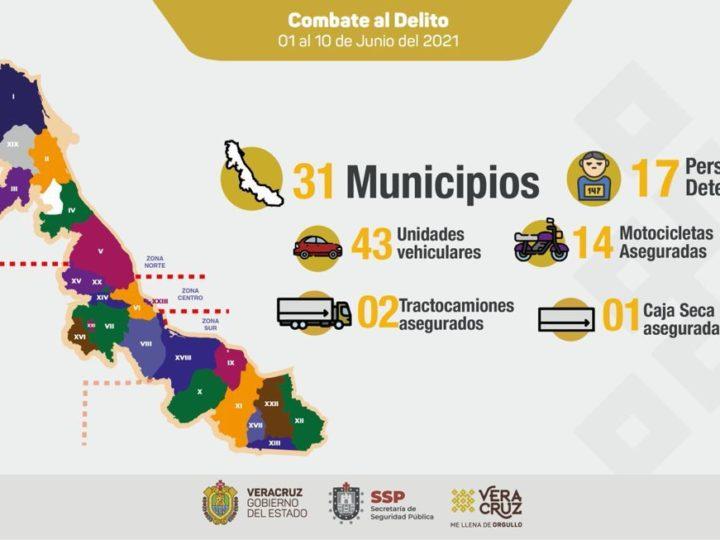 REPORTA SSP RECUPERACIÓN DE 60 VEHÍCULOS